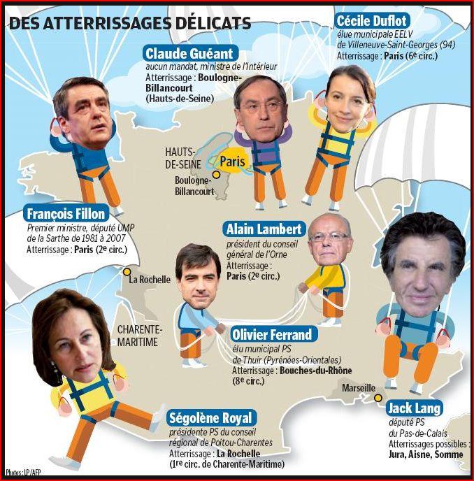 capturer-parachutage-parisien-du-03-janvier-2012.JPG