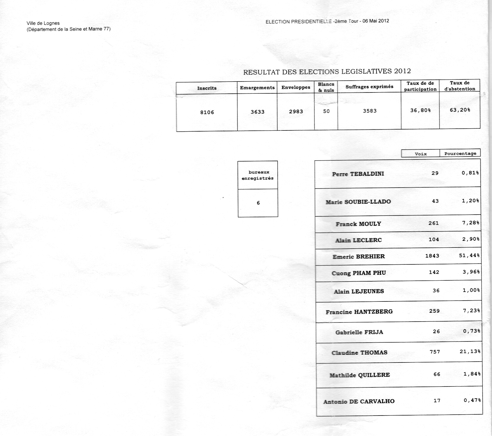 resulat-a-lognes-legislatives-2012.JPG