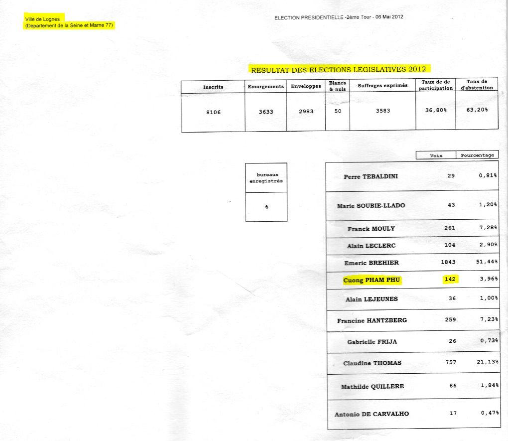 resultat-lognes-legislative.JPG